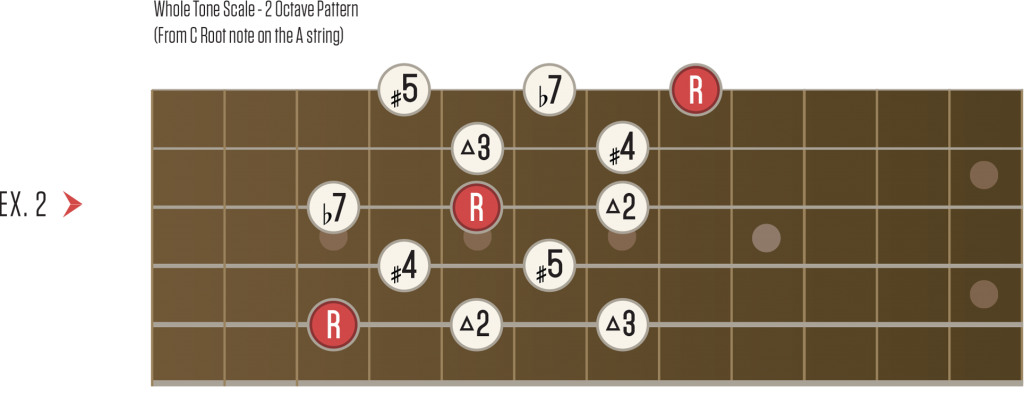 how to play whole lotta love chords