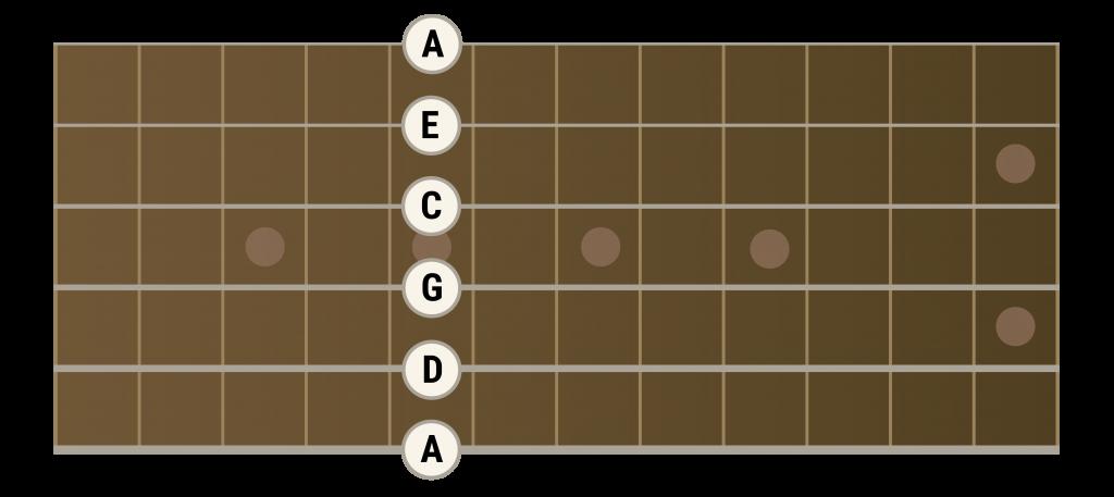 chart-4-01