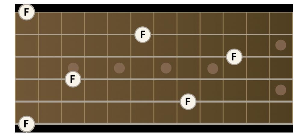 CHART-2-01