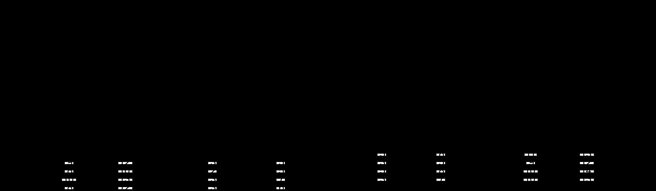 carraher-cdom7