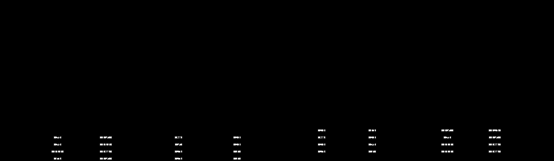 carraher-cmaj7