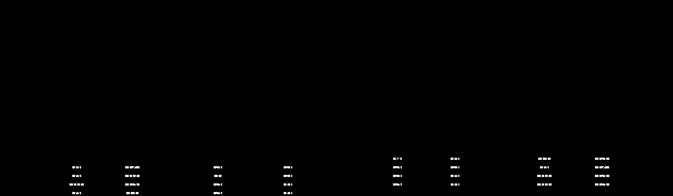 carraher-cmin7
