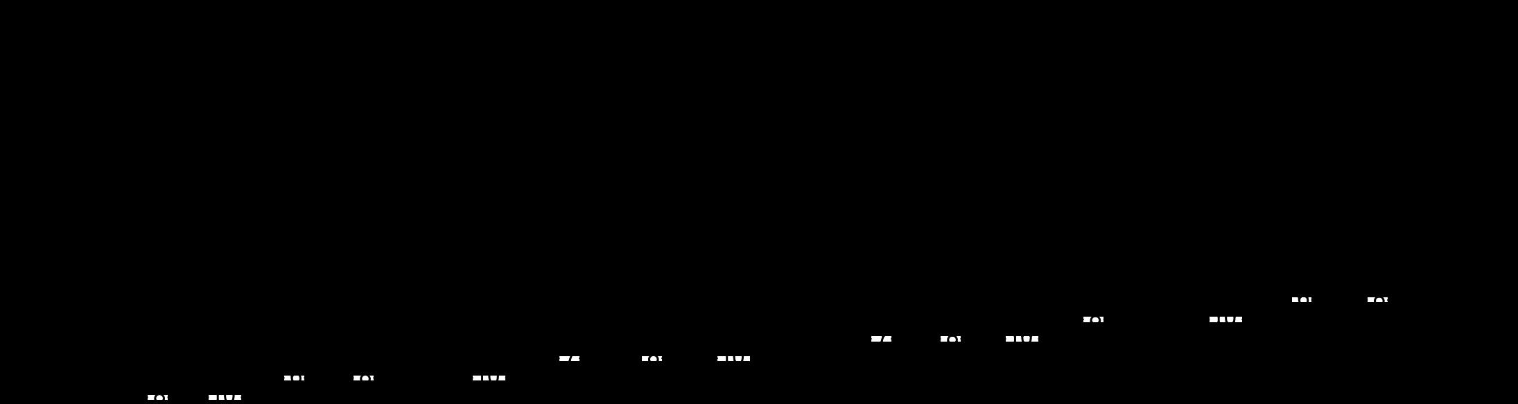 carraher-dorian