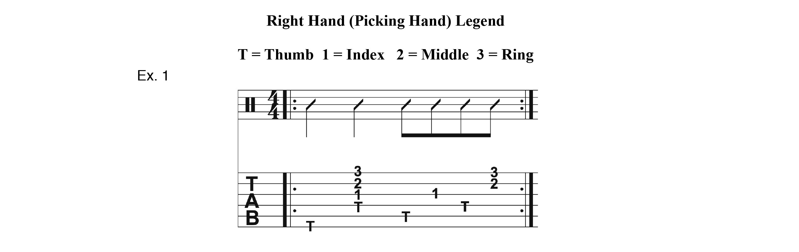 Fingerstyle Groove: Self-Contained Rhythm Section | Riff