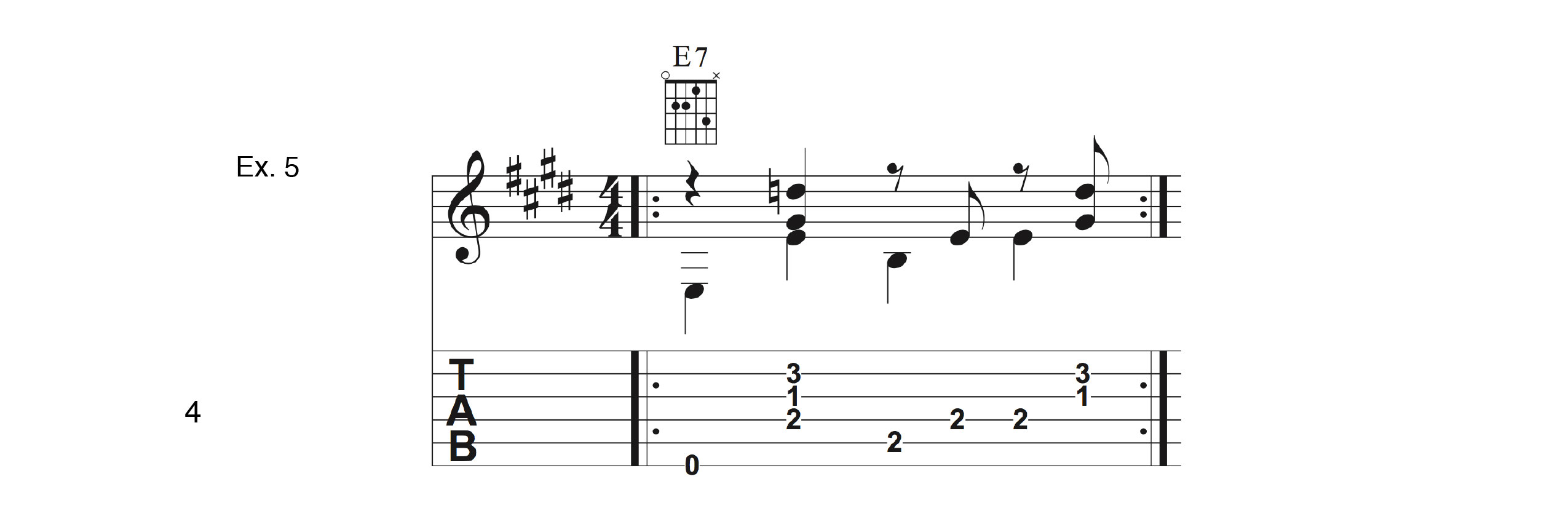 Fingerstyle Groove Self Contained Rhythm Section Riff